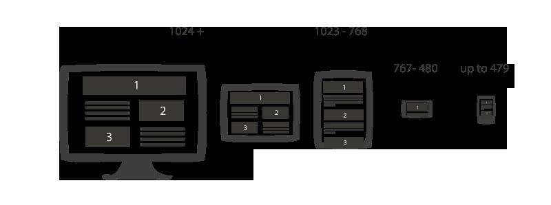 responsive-design-center.png