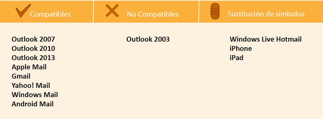 Compatibilidad símbolos para asunto emailing