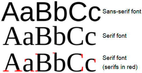 web font sans serif plantillas newsletter